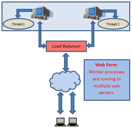 Web Farm.png